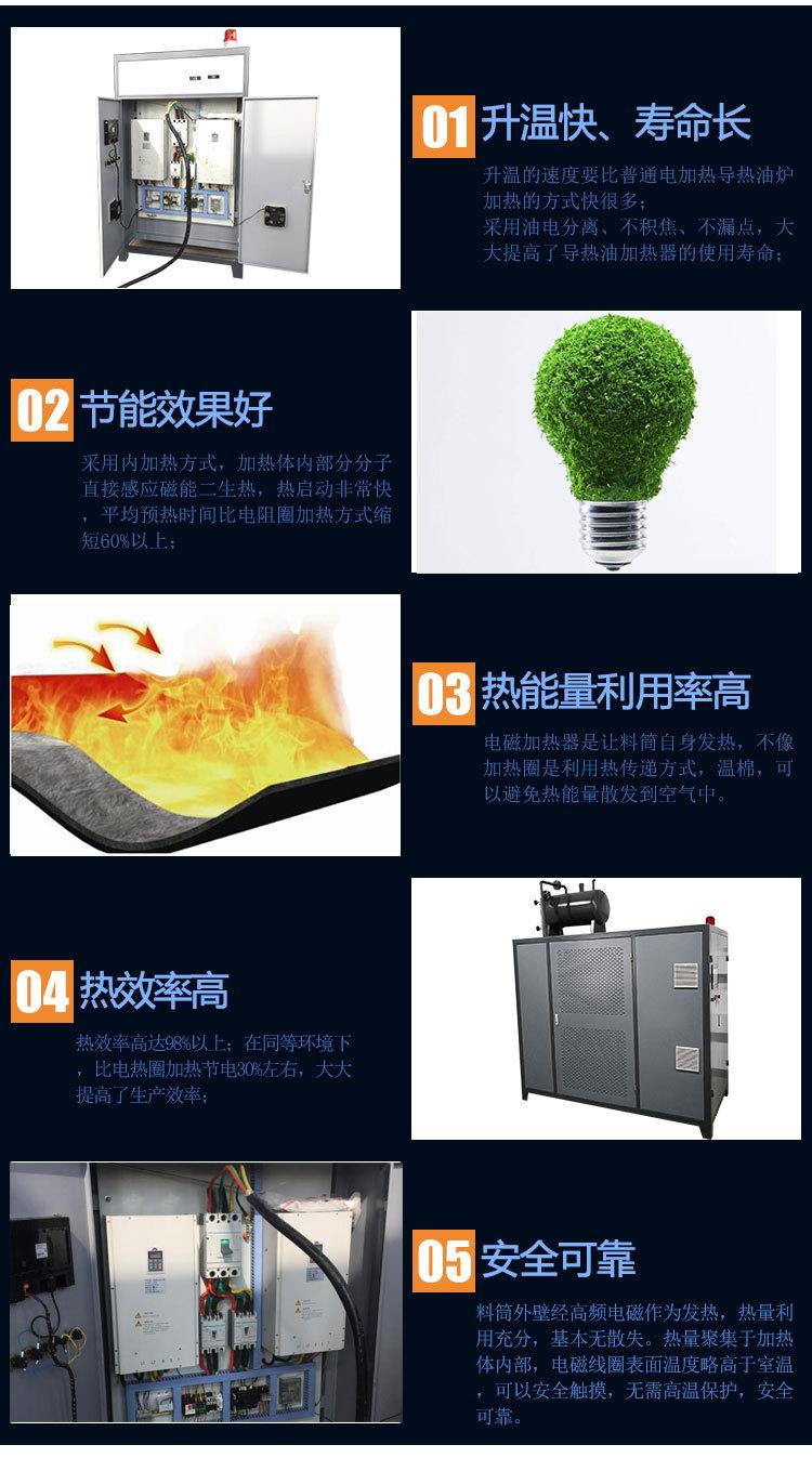 电磁导热油炉_04.jpg